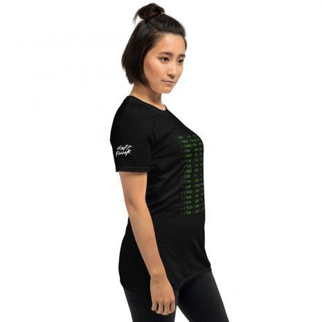 unisex-basic-softstyle-t-shirt-black-right-front-6088c3e7d9b8e.jpg
